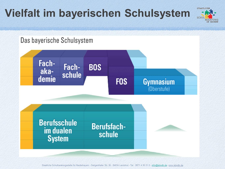 Vielfalt im bayerischen Schulsystem Staatliche Schulberatungsstelle für Niederbayern - Seligenthaler Str. 36 - 84034 Landshut - Tel.: 0871 4 30 31 0 -