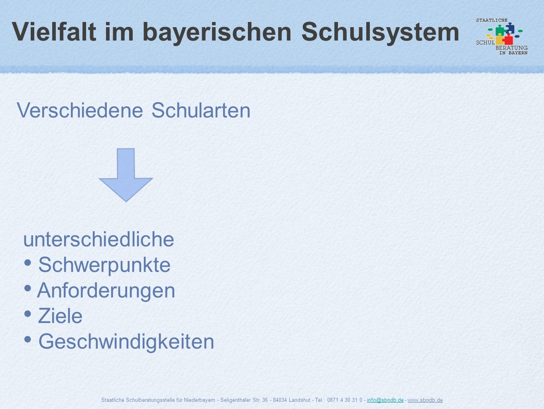 Vielfalt im bayerischen Schulsystem Verschiedene Schularten unterschiedliche Schwerpunkte Anforderungen Ziele Geschwindigkeiten Staatliche Schulberatu