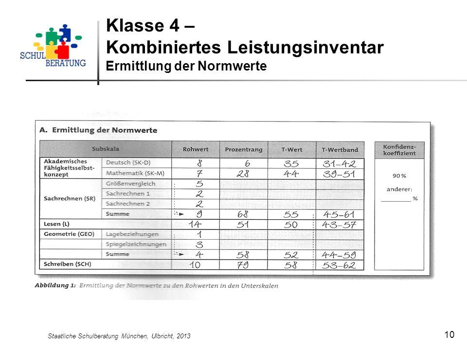 Staatliche Schulberatung München, Ulbricht, 2013 10 Klasse 4 – Kombiniertes Leistungsinventar Ermittlung der Normwerte