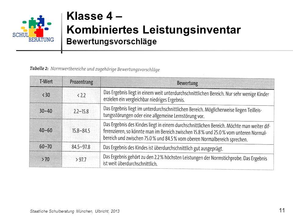 Staatliche Schulberatung München, Ulbricht, 2013 11 Klasse 4 – Kombiniertes Leistungsinventar Bewertungsvorschläge