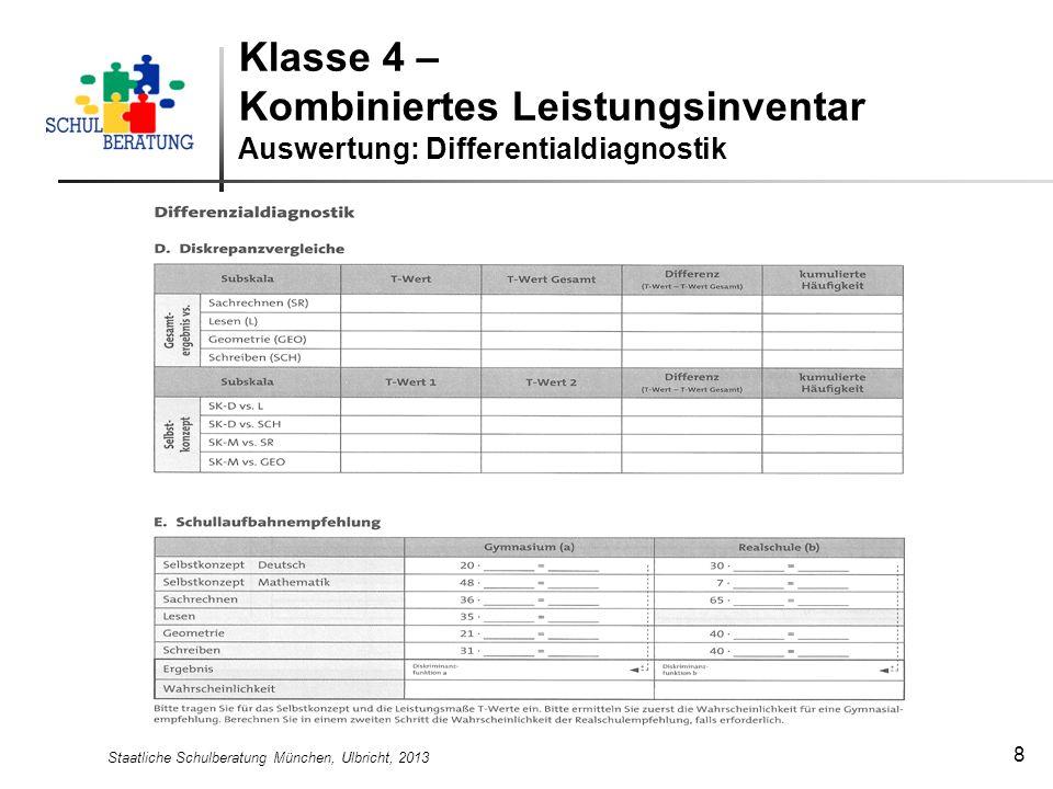 Staatliche Schulberatung München, Ulbricht, 2013 8 Klasse 4 – Kombiniertes Leistungsinventar Auswertung: Differentialdiagnostik