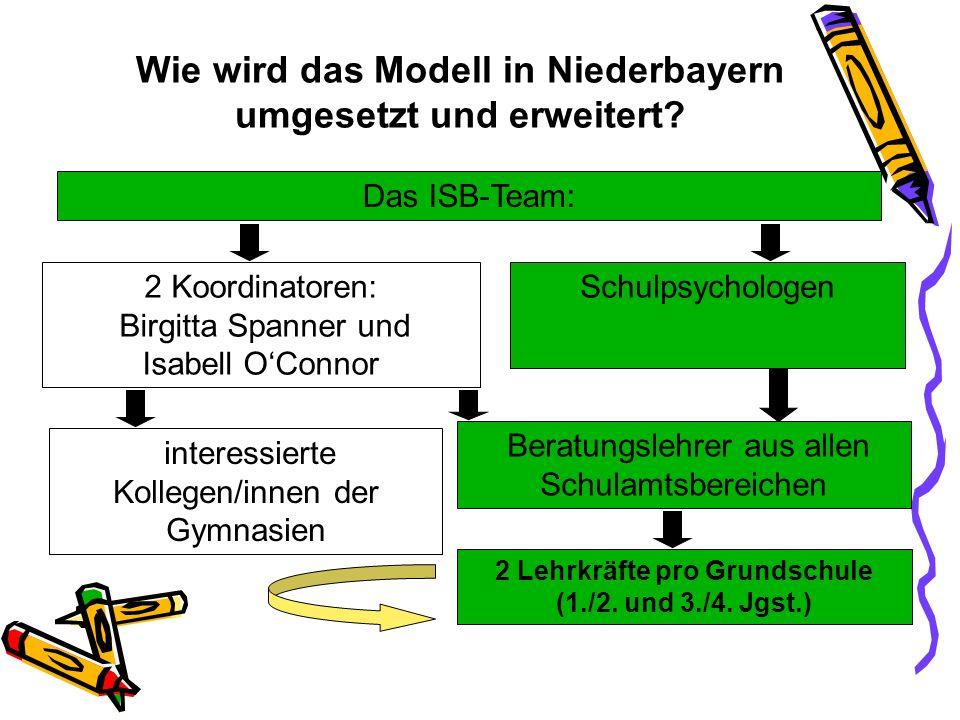Wie wird das Modell in Niederbayern umgesetzt und erweitert? Das ISB-Team: 2 Koordinatoren: Birgitta Spanner und Isabell OConnor Schulpsychologen inte
