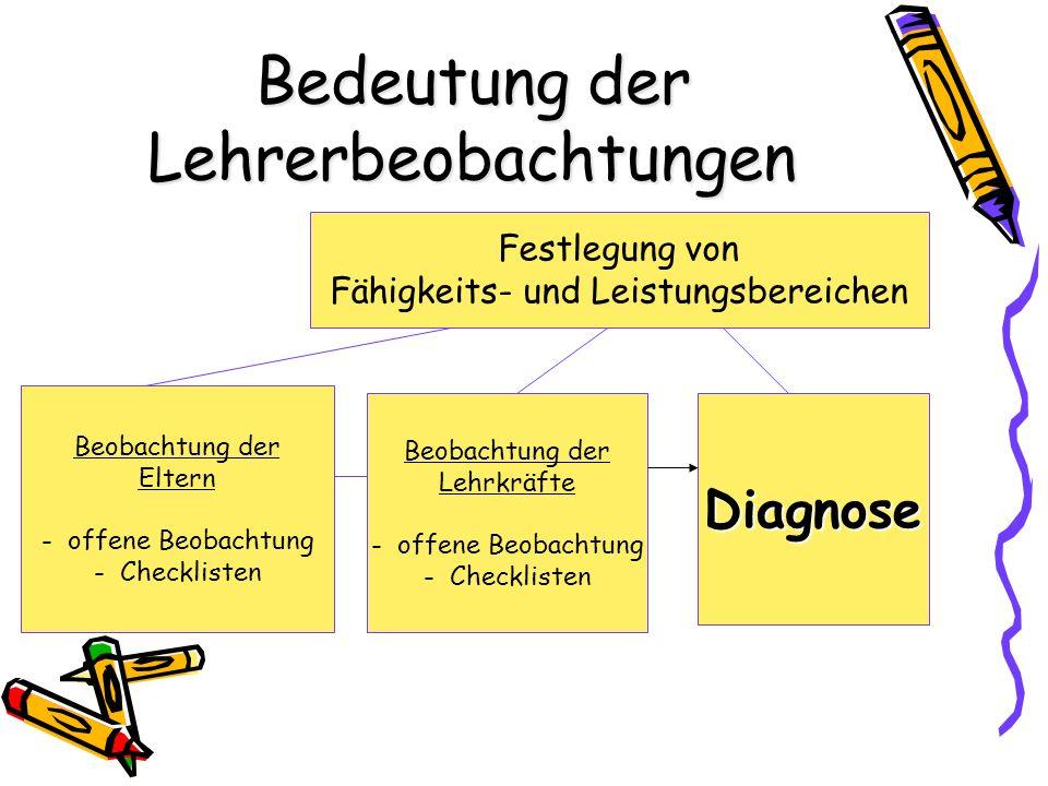 Beobachtung der Eltern - offene Beobachtung - Checklisten Festlegung von Fähigkeits- und Leistungsbereichen Beobachtung der Lehrkräfte - offene Beobac