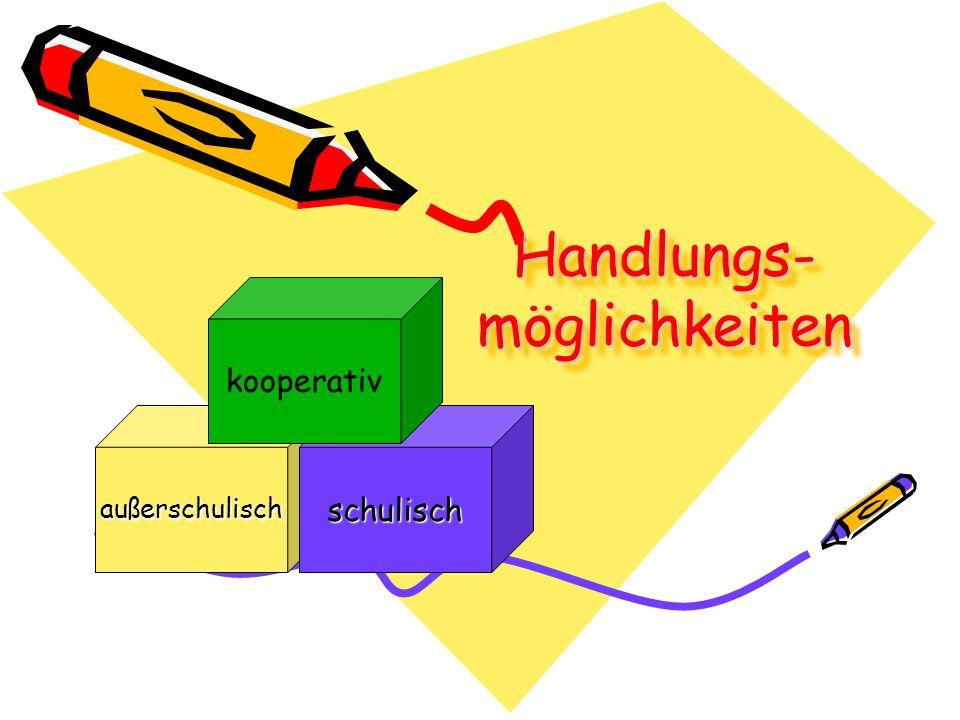 Handlungs- möglichkeiten Handlungs- möglichkeiten außerschulischschulisch kooperativ