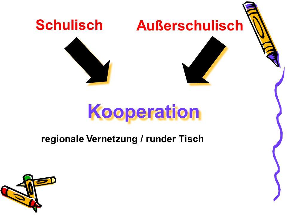 Schulisch Außerschulisch Kooperation regionale Vernetzung / runder Tisch