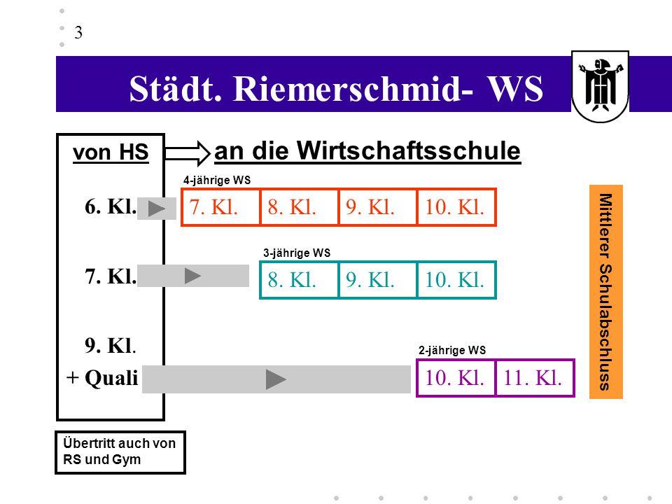 Städt. Riemerschmid- WS 3 von HS 6. Kl. 7. Kl. 9. Kl. + Quali. an die Wirtschaftsschule 4-jährige WS 10. Kl.9. Kl.8. Kl.7. Kl. 10. Kl.9. Kl.8. Kl. 10.