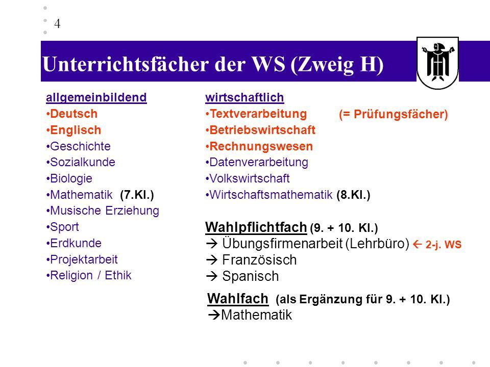 Unterrichtsfächer der WS (Zweig H) 4 allgemeinbildend Deutsch Englisch Geschichte Sozialkunde Biologie Mathematik (7.Kl.) Musische Erziehung Sport Erd
