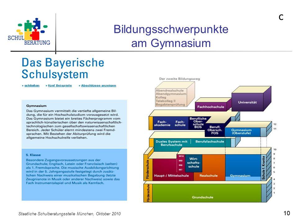 Staatliche Schulberatungsstelle München, Oktober 2010 10 Bildungsschwerpunkte am Gymnasium c