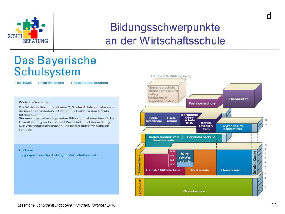 Staatliche Schulberatungsstelle München, Oktober 2010 11 Bildungsschwerpunkte an der Wirtschaftsschule d