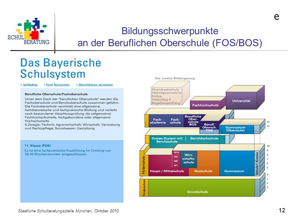 Staatliche Schulberatungsstelle München, Oktober 2010 12 Bildungsschwerpunkte an der Beruflichen Oberschule (FOS/BOS) e