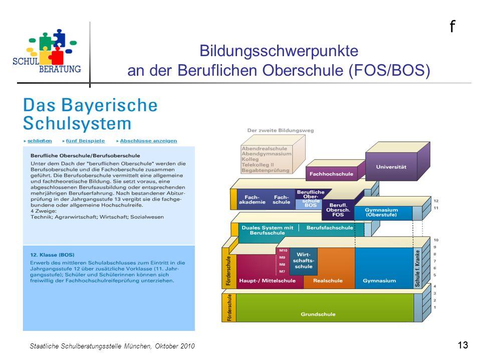 Staatliche Schulberatungsstelle München, Oktober 2010 13 Bildungsschwerpunkte an der Beruflichen Oberschule (FOS/BOS) f