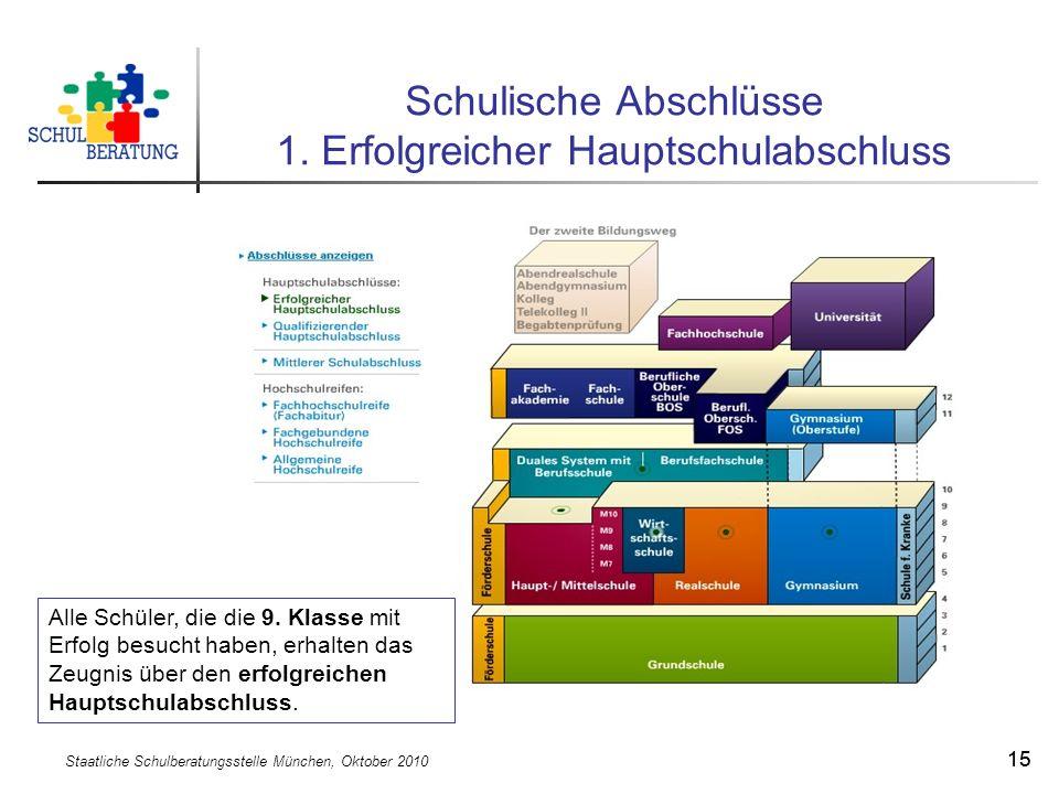 Staatliche Schulberatungsstelle München, Oktober 2010 15 Schulische Abschlüsse 1. Erfolgreicher Hauptschulabschluss Alle Schüler, die die 9. Klasse mi