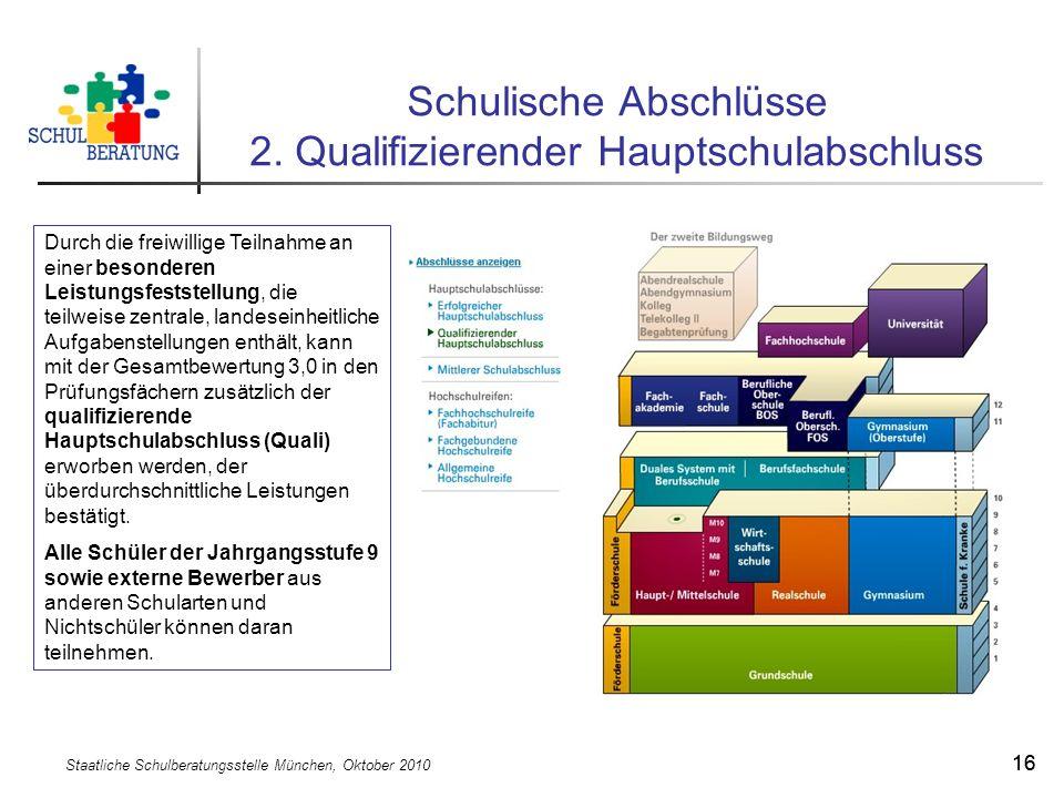 Staatliche Schulberatungsstelle München, Oktober 2010 16 Schulische Abschlüsse 2. Qualifizierender Hauptschulabschluss Durch die freiwillige Teilnahme