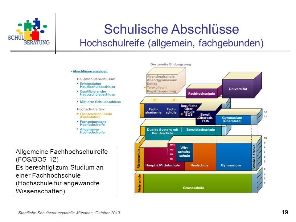Staatliche Schulberatungsstelle München, Oktober 2010 19 Schulische Abschlüsse Hochschulreife (allgemein, fachgebunden) Allgemeine Fachhochschulreife
