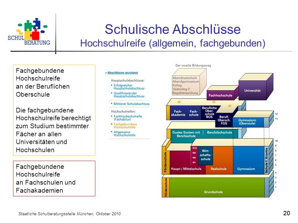 Staatliche Schulberatungsstelle München, Oktober 2010 20 Schulische Abschlüsse Hochschulreife (allgemein, fachgebunden) Fachgebundene Hochschulreife a
