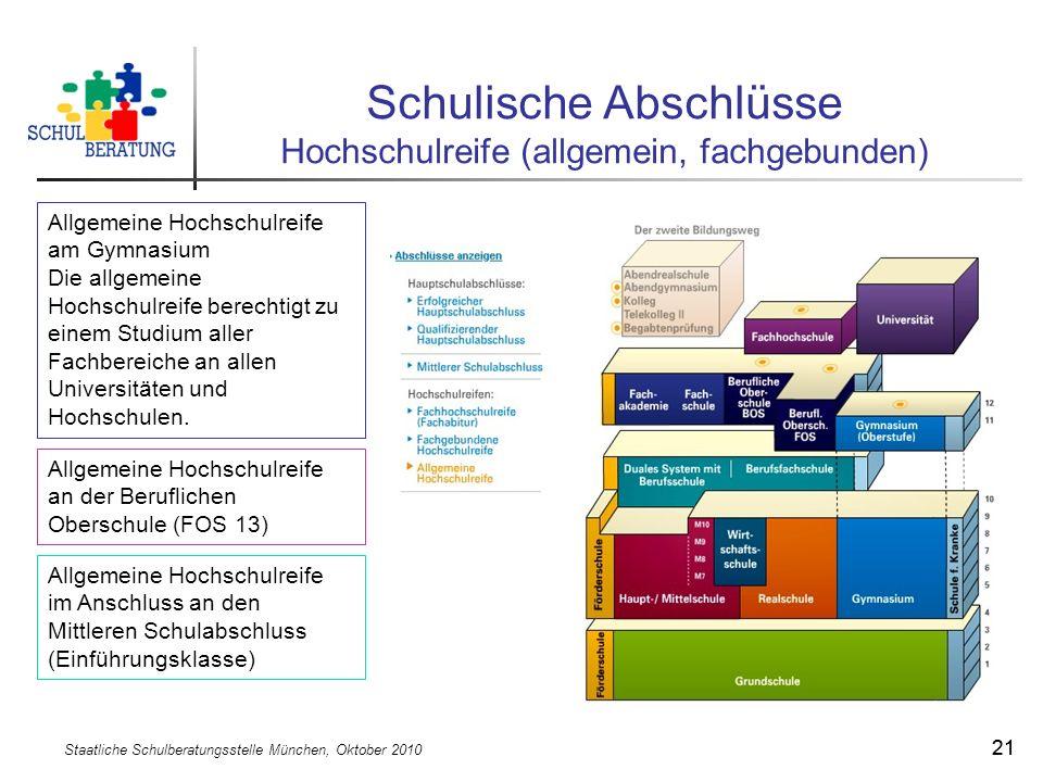 Staatliche Schulberatungsstelle München, Oktober 2010 21 Schulische Abschlüsse Hochschulreife (allgemein, fachgebunden) Allgemeine Hochschulreife am G