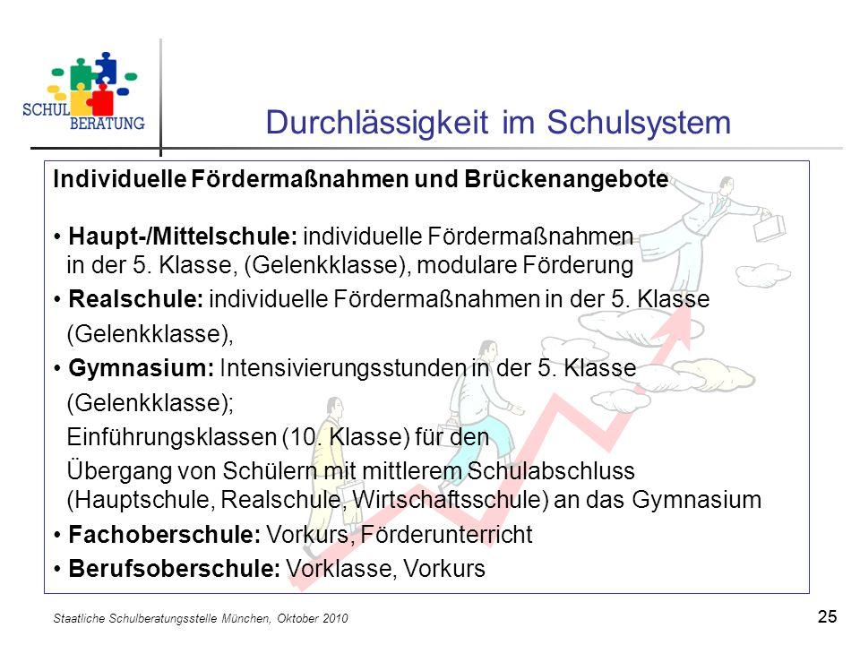 Staatliche Schulberatungsstelle München, Oktober 2010 25 Durchlässigkeit im Schulsystem Individuelle Fördermaßnahmen und Brückenangebote Haupt-/Mittel