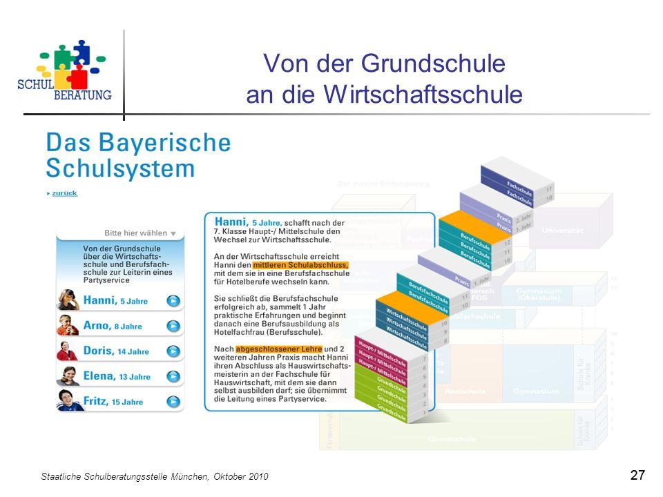 Staatliche Schulberatungsstelle München, Oktober 2010 27 Von der Grundschule an die Wirtschaftsschule