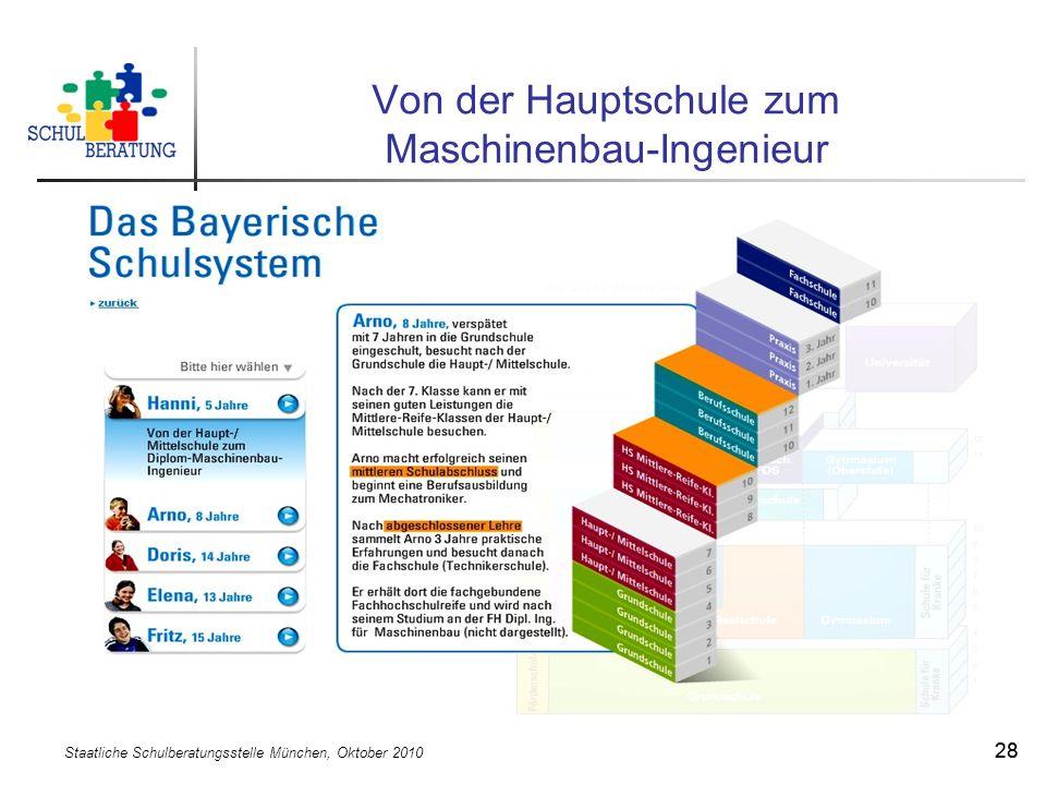 Staatliche Schulberatungsstelle München, Oktober 2010 28 Von der Hauptschule zum Maschinenbau-Ingenieur