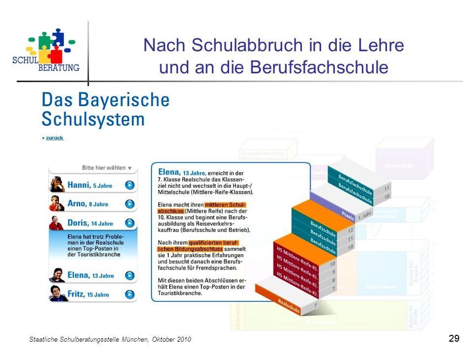 Staatliche Schulberatungsstelle München, Oktober 2010 29 Nach Schulabbruch in die Lehre und an die Berufsfachschule