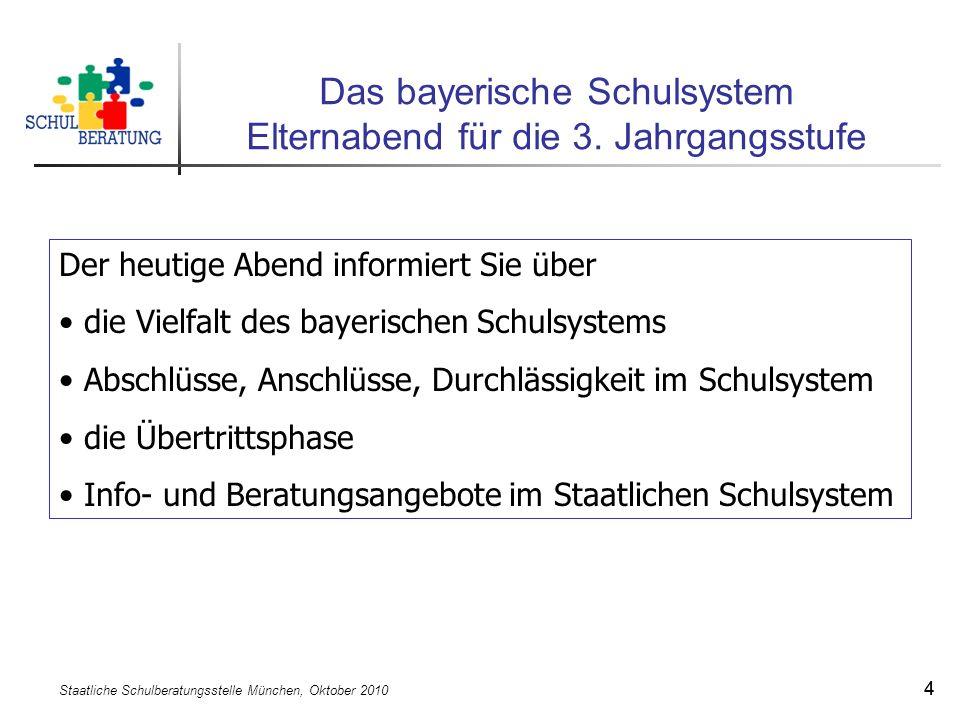 Staatliche Schulberatungsstelle München, Oktober 2010 44 Das bayerische Schulsystem Elternabend für die 3. Jahrgangsstufe Der heutige Abend informiert