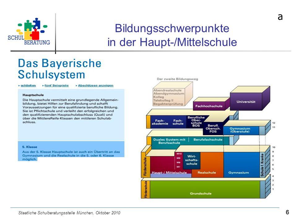 Staatliche Schulberatungsstelle München, Oktober 2010 66 Bildungsschwerpunkte in der Haupt-/Mittelschule a