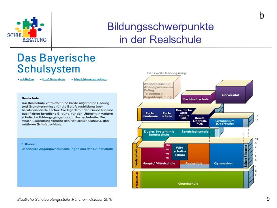 Staatliche Schulberatungsstelle München, Oktober 2010 99 Bildungsschwerpunkte in der Realschule b