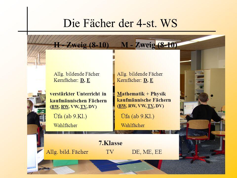 Die Fächer der 4-st. WS H - Zweig (8-10)M - Zweig (8-10) verstärkter Unterricht in kaufmännischen Fächern (BW, RW, VW, TV, DV) Üfa (ab 9.Kl.) Wahlfäch