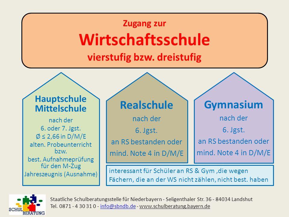 HauptschuleMittelschule nach der 6. oder 7. Jgst. Ø 2,66 in D/M/E alten. Probeunterricht bzw. best. Aufnahmeprüfung für den M-Zug Jahreszeugnis (Ausna