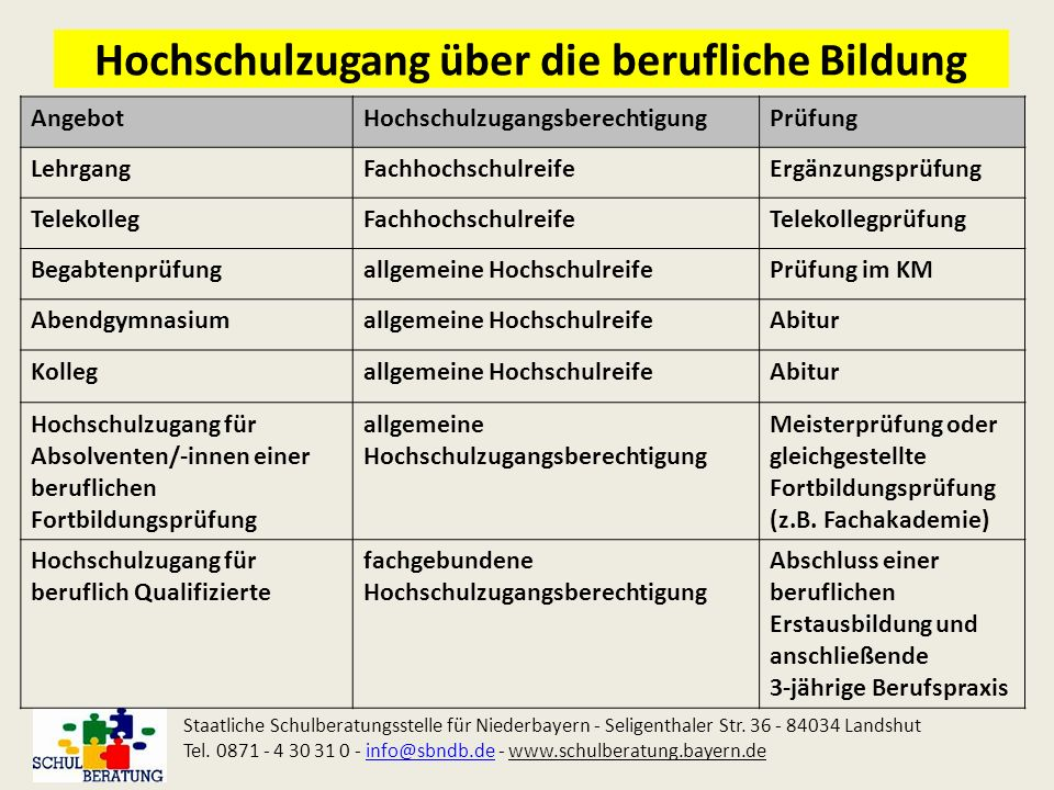 Hochschulzugang über die berufliche Bildung Staatliche Schulberatungsstelle für Niederbayern - Seligenthaler Str. 36 - 84034 Landshut Tel. 0871 - 4 30