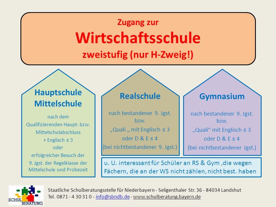 Hauptschule Mittelschule nach dem Qualifizierenden Haupt- bzw. Mittelschulabschluss + Englisch 3 oder erfolgreicher Besuch der 9. Jgst. der Regelklass