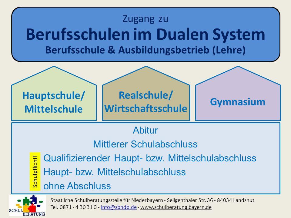 Hauptschule/ Mittelschule Staatliche Schulberatungsstelle für Niederbayern - Seligenthaler Str. 36 - 84034 Landshut Tel. 0871 - 4 30 31 0 - info@sbndb