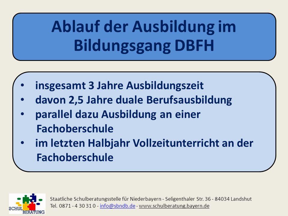 Ablauf der Ausbildung im Bildungsgang DBFH Staatliche Schulberatungsstelle für Niederbayern - Seligenthaler Str. 36 - 84034 Landshut Tel. 0871 - 4 30