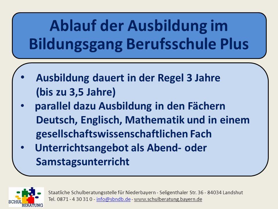 Ablauf der Ausbildung im Bildungsgang Berufsschule Plus Staatliche Schulberatungsstelle für Niederbayern - Seligenthaler Str. 36 - 84034 Landshut Tel.