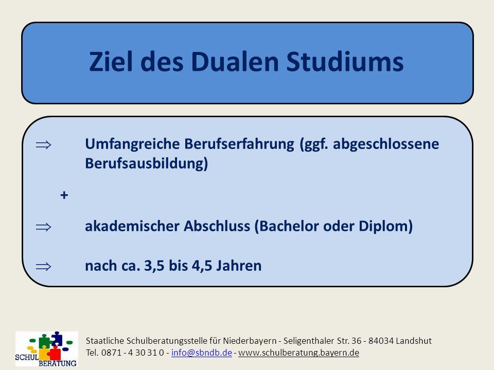 Ziel des Dualen Studiums Staatliche Schulberatungsstelle für Niederbayern - Seligenthaler Str. 36 - 84034 Landshut Tel. 0871 - 4 30 31 0 - info@sbndb.