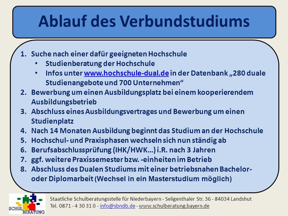 Ablauf des Verbundstudiums Staatliche Schulberatungsstelle für Niederbayern - Seligenthaler Str. 36 - 84034 Landshut Tel. 0871 - 4 30 31 0 - info@sbnd