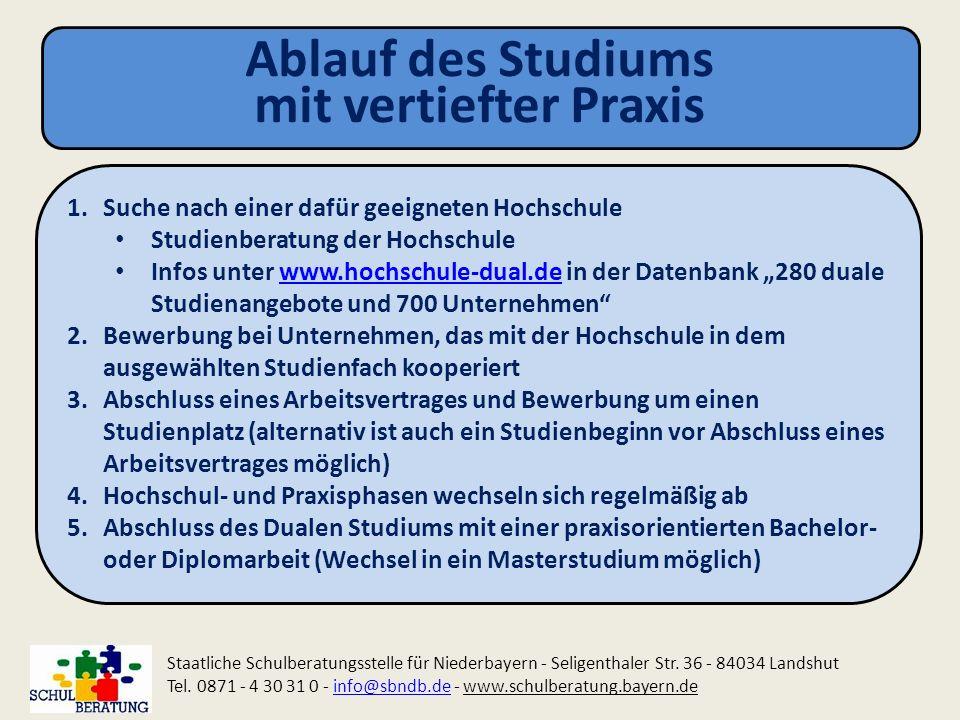 Ablauf des Studiums mit vertiefter Praxis Staatliche Schulberatungsstelle für Niederbayern - Seligenthaler Str. 36 - 84034 Landshut Tel. 0871 - 4 30 3