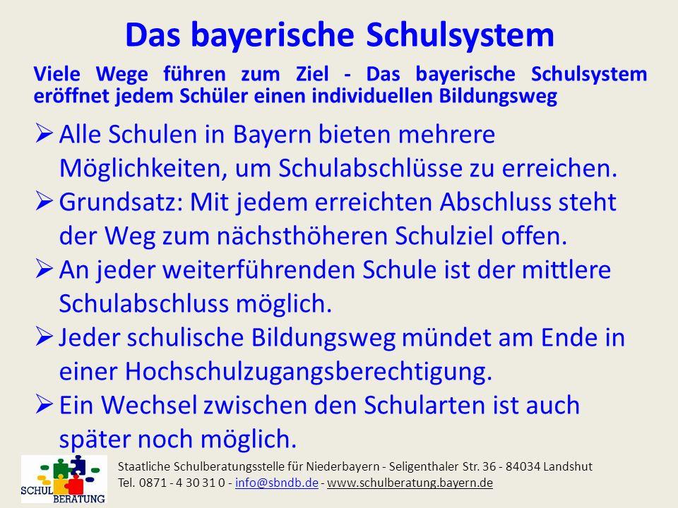 Das bayerische Schulsystem Viele Wege führen zum Ziel - Das bayerische Schulsystem eröffnet jedem Schüler einen individuellen Bildungsweg Alle Schulen