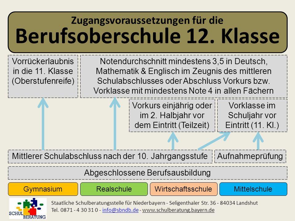 Staatliche Schulberatungsstelle für Niederbayern - Seligenthaler Str. 36 - 84034 Landshut Tel. 0871 - 4 30 31 0 - info@sbndb.de - www.schulberatung.ba
