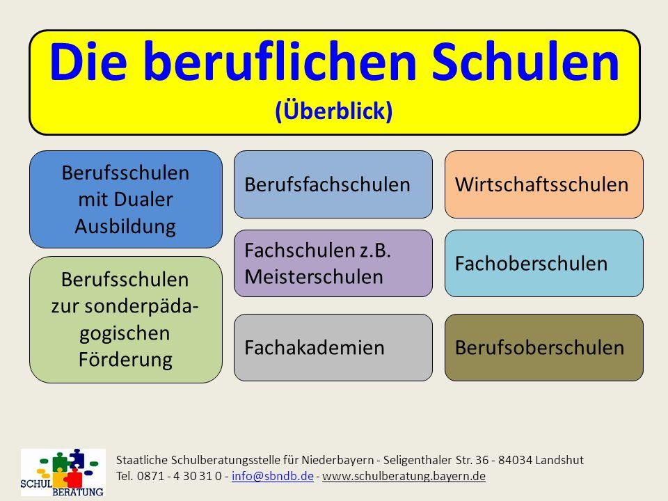 Zusatzangebote an Berufsfachschulen für Schüler ohne Ausbildungsplatz und mit oder ohne Schulabschluss Staatliche Schulberatungsstelle für Niederbayern - Seligenthaler Str.