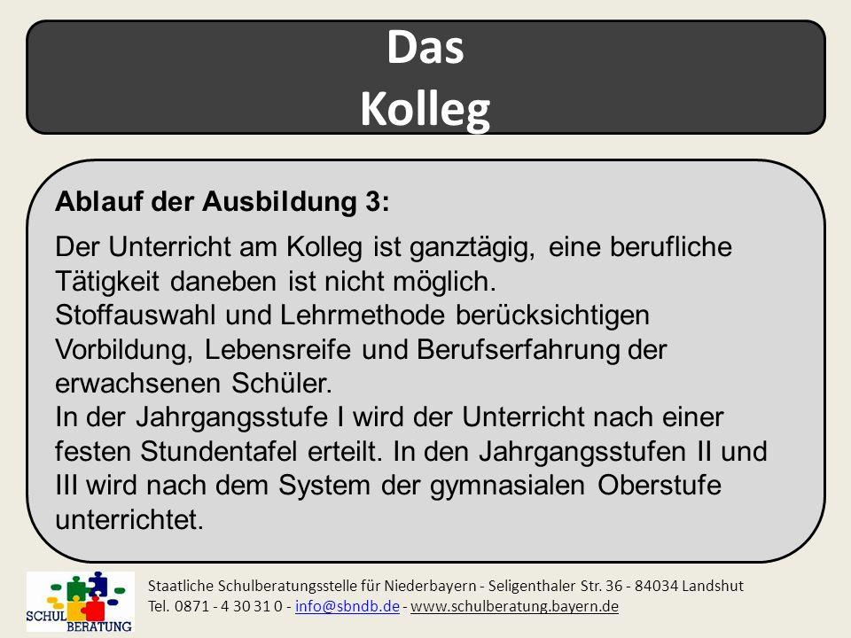 Das Kolleg Staatliche Schulberatungsstelle für Niederbayern - Seligenthaler Str. 36 - 84034 Landshut Tel. 0871 - 4 30 31 0 - info@sbndb.de - www.schul