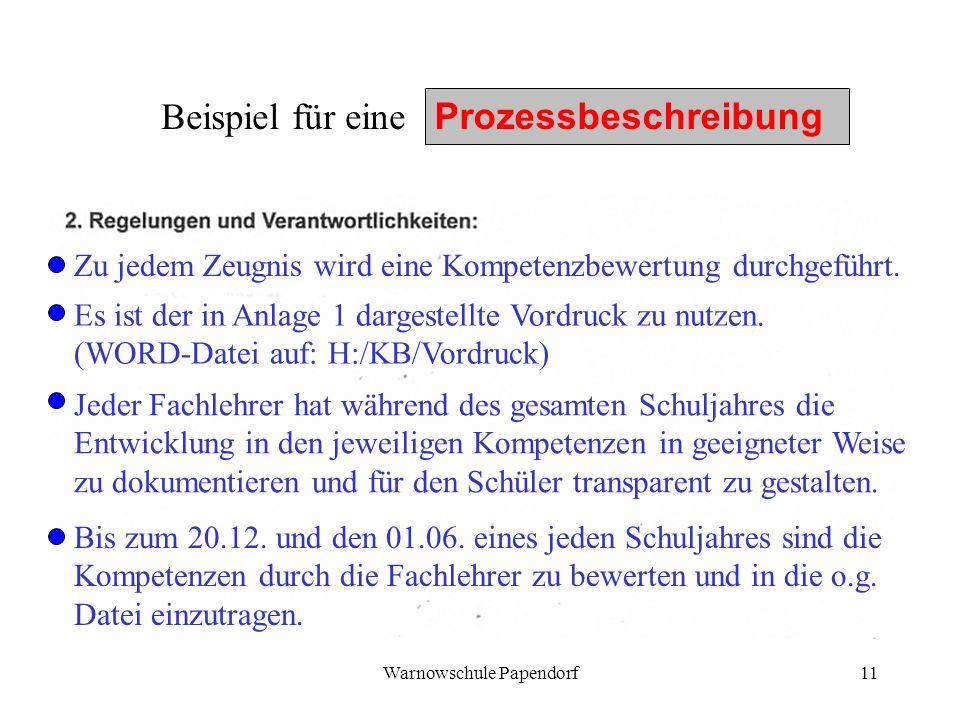 Warnowschule Papendorf11 Beispiel für eine Prozessbeschreibung Zu jedem Zeugnis wird eine Kompetenzbewertung durchgeführt. Es ist der in Anlage 1 darg