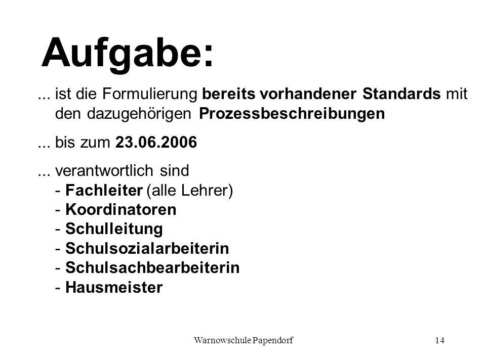 Warnowschule Papendorf14 Aufgabe:... ist die Formulierung bereits vorhandener Standards mit den dazugehörigen Prozessbeschreibungen... bis zum 23.06.2