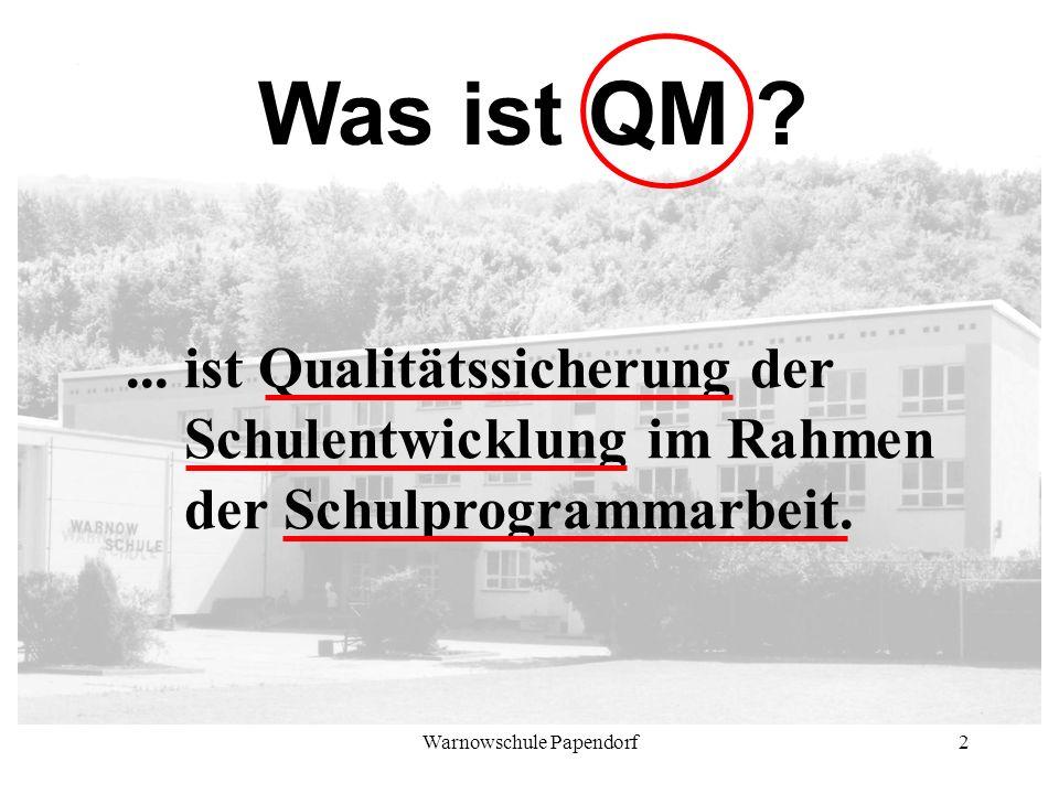 Warnowschule Papendorf2 Was ist QM ?... ist Qualitätssicherung der Schulentwicklung im Rahmen der Schulprogrammarbeit.