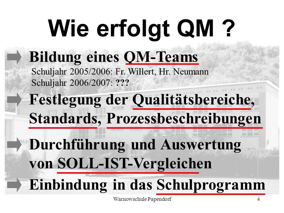 Warnowschule Papendorf4 Wie erfolgt QM ? Bildung eines QM-Teams Festlegung der Qualitätsbereiche, Standards, Prozessbeschreibungen Schuljahr 2005/2006