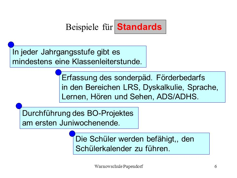 Warnowschule Papendorf6 Beispiele für Standards In jeder Jahrgangsstufe gibt es mindestens eine Klassenleiterstunde. Erfassung des sonderpäd. Förderbe
