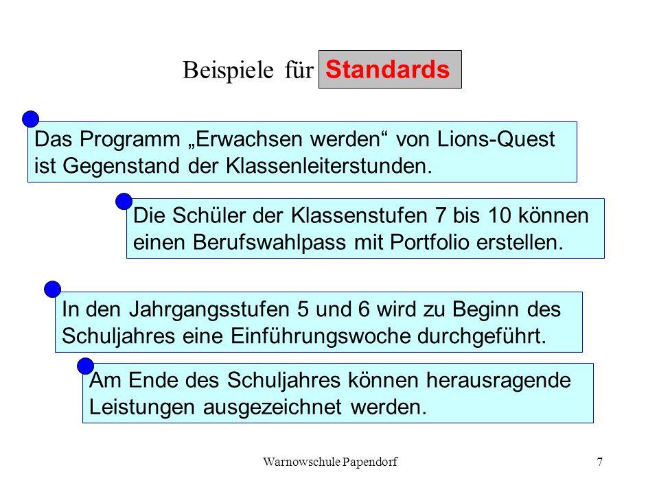 Warnowschule Papendorf8 Beispiele für Standards Zum Halbjahr und zum Endjahr erfolgt die Bewertung folgender Kompetenzen:Leistungsbereitschaft, Selbst- ständigkeit, Teamfähigkeit, Kommunikationsfähigkeit, Methodenkompetenz.