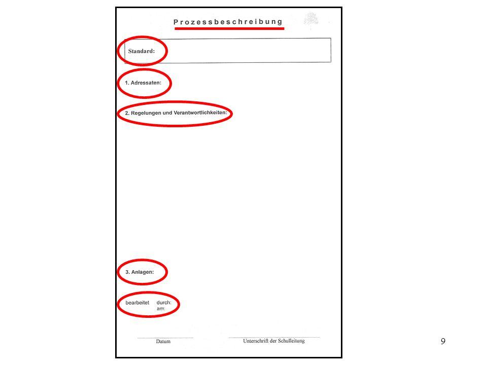 10 Beispiel für eine Prozessbeschreibung Erstellen des Kompetenzzeugnisses alle Fachlehrer, Klassenleiter und Schulleitung