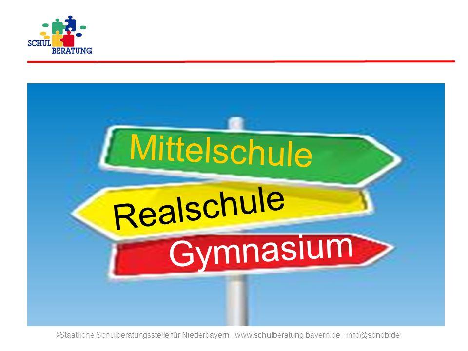 Mittelschule Realschule Gymnasium Staatliche Schulberatungsstelle für Niederbayern - www.schulberatung.bayern.de - info@sbndb.de