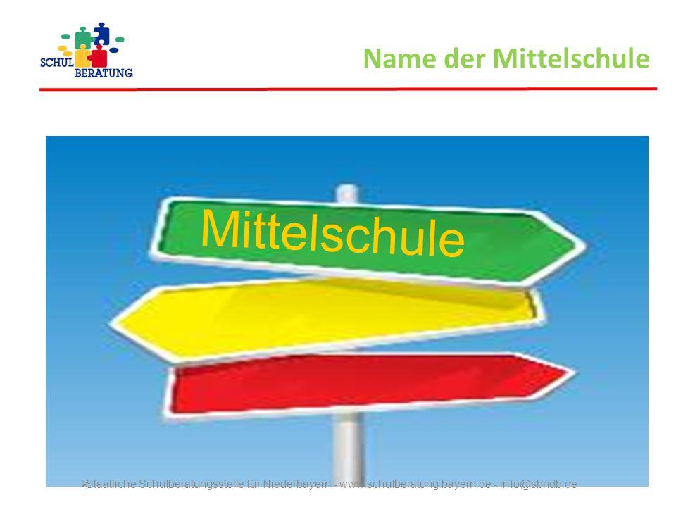 Name der Mittelschule Mittelschule Staatliche Schulberatungsstelle für Niederbayern - www.schulberatung.bayern.de - info@sbndb.de